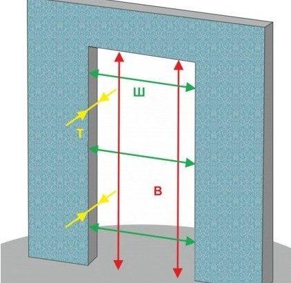 Размери на отвор за врата